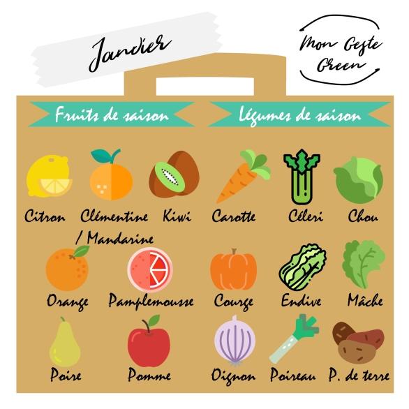 Calendrier fruits et légumes de saison aimants frigo